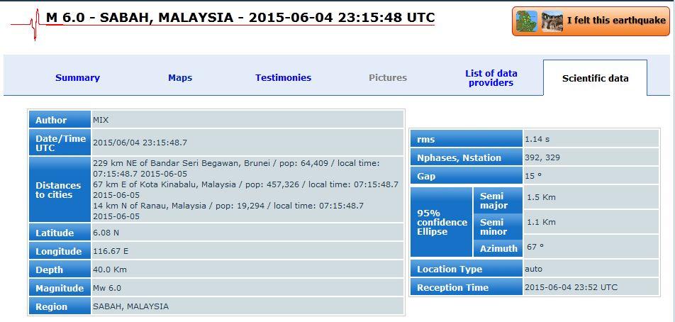 sabah earthquake8