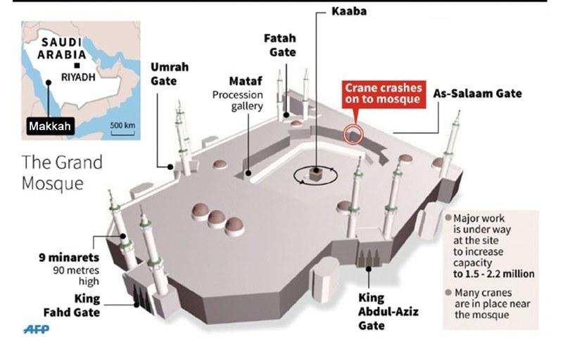 Tragedi Di Makkah