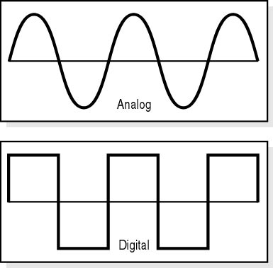 analog_digital