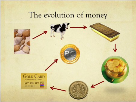 money-evolution
